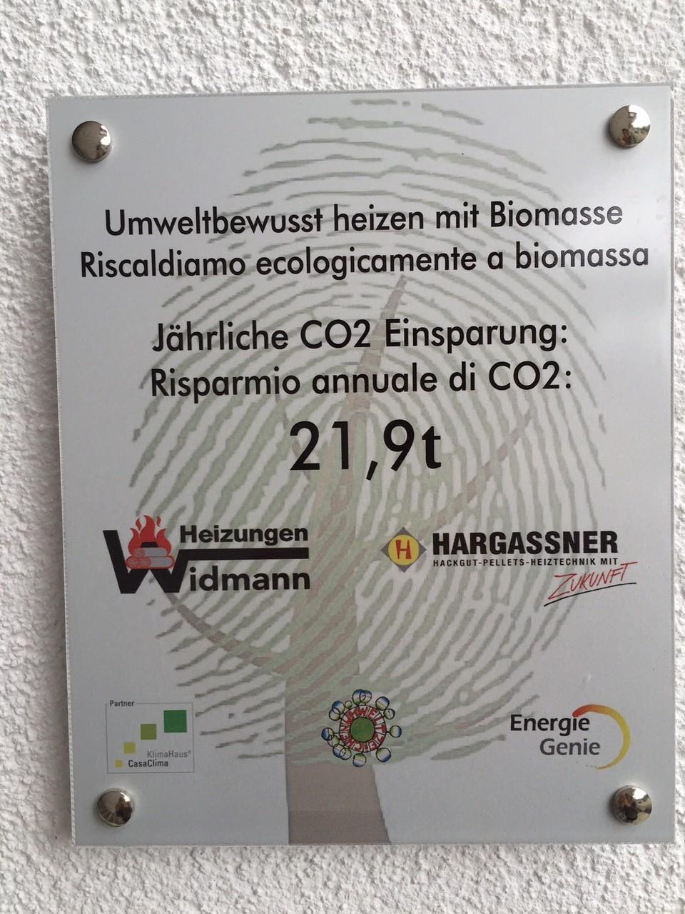 Minus 21,9 t CO2!